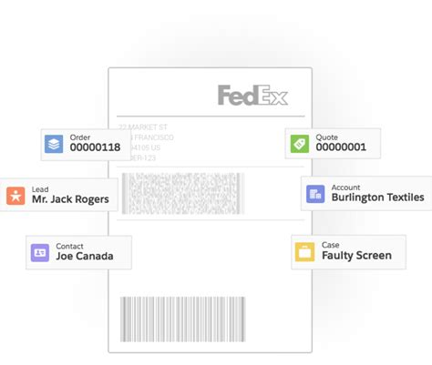 from demo to delivery books fedex for salesforce zenkraft salesforce shipping