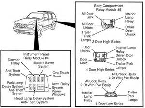 ford explorer mk2 second generation 1995 2001 fuse box diagram usa version auto genius