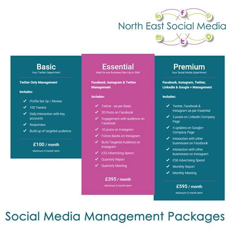 how social media management and 28 images social media