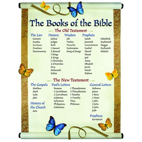 the book of bibles chartlet the books of the bible bible books and sunday