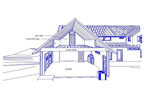 how to calculate a room size attic truss room size calculator