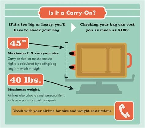 united airlines baggage size limit airline carry on baggage size limits