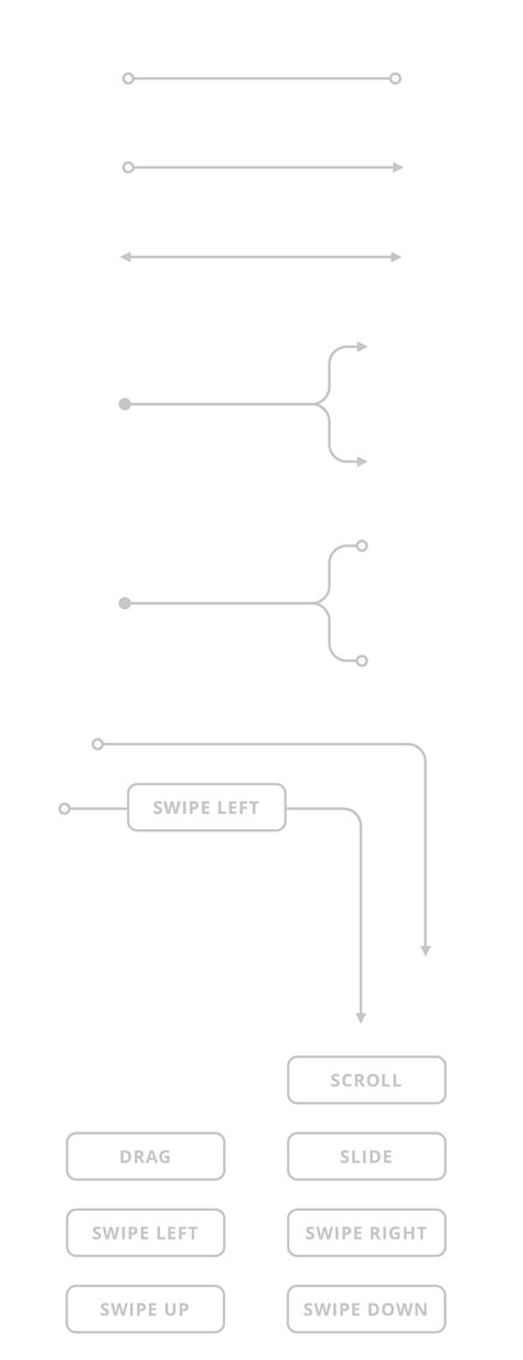 sketch flowchart flowchart kit sketch resource for sketch image zoom