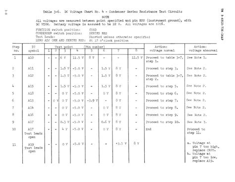 series resistors quiz table 3 6 dc voltage chart no 4 condenser series resistance test circuits