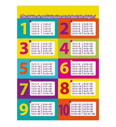 toute les table de multiplication de 1 a 100 math table de multiplication qc51 jornalagora