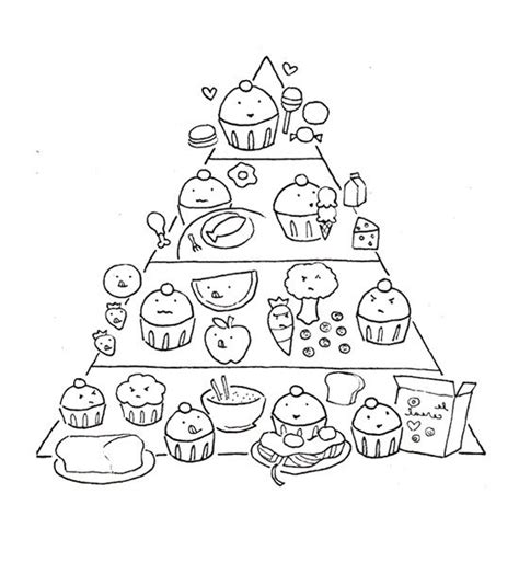 food pyramid coloring page kindergarten crafts actvities and worksheets for preschool toddler and