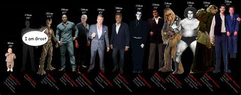 marvel actor height chart dwayne johnson and vin diesel height www pixshark