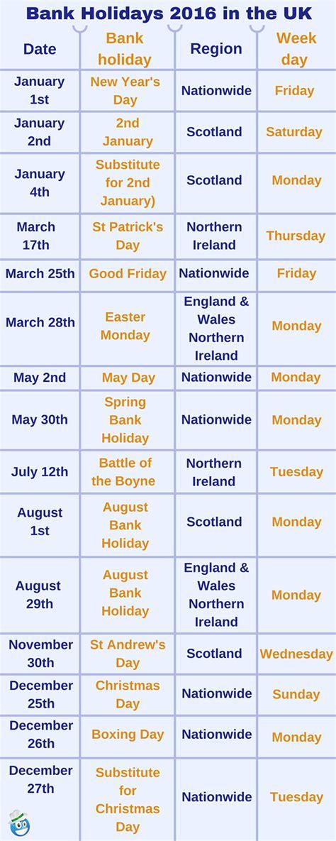 bank holidays uk bank holidays 2016 in united kingdom globelink co uk