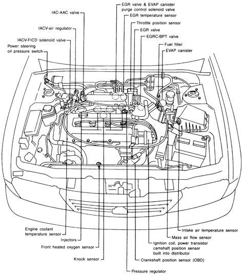 nissan sentra 2001 gxe engine diagram nissan get free