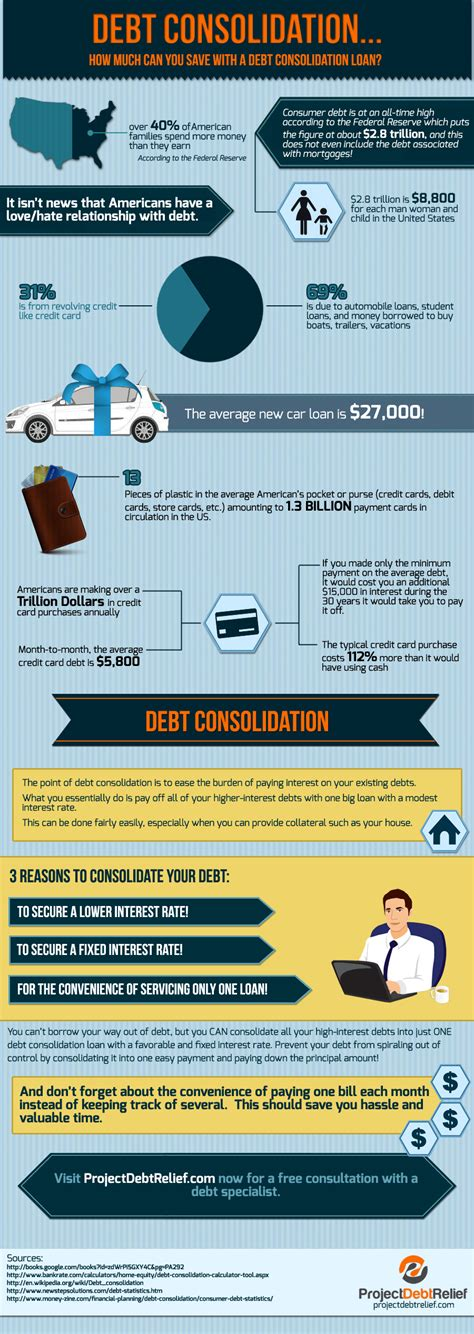 how much debt can you have to buy a house how much can you save with a debt consolidation loan infographic