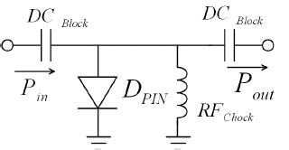 pin diode rf switch tutorial ka band schottky diode limiter 28 images semiconductor basics semiconductor physics tutorial