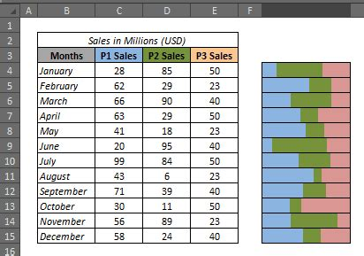2016 present value chart percentages how to create 100 stacked bar chart in excel