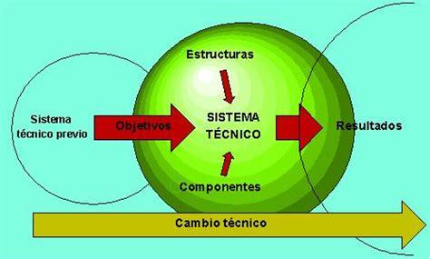lineamientos tecnicos para la organizacion del sistema de aplicaciones de la tgs la organizaci 211 n como un sistema