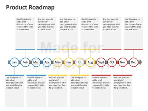Product Roadmap Powerpoint Template Editable Ppt Product Roadmap Powerpoint
