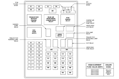 99 f150 fuse box diagram 2001 f250 ac fuse autos post
