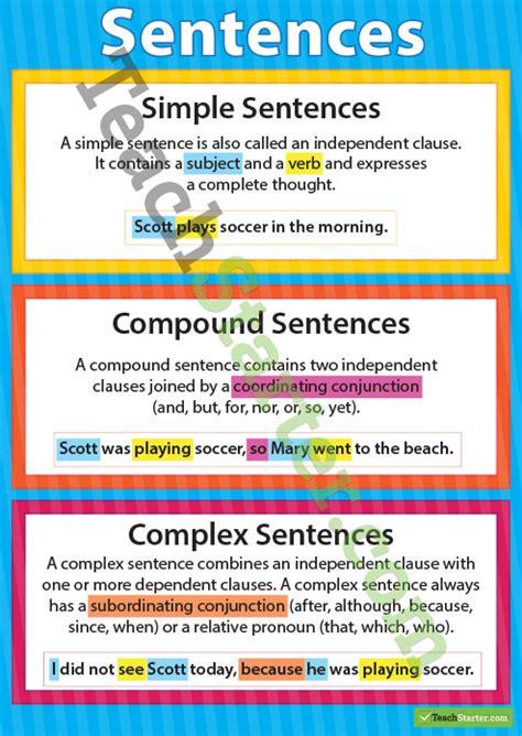 Sentence Types Worksheet Simple Compound Complex by Simple Compound And Complex Sentences Poster Teaching