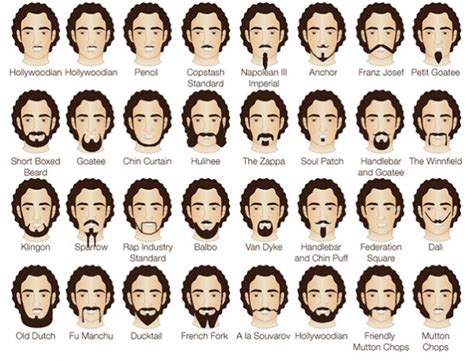names of different haircuts names of facial hair styles you need to know