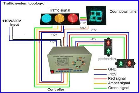 Traffic Light Controller by Project Auto Traffic System In Pakistan