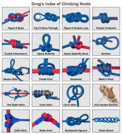 survival basics and how to survive knots that will