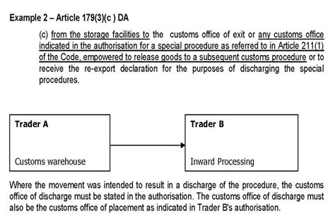 exles of article 2 of the ucc