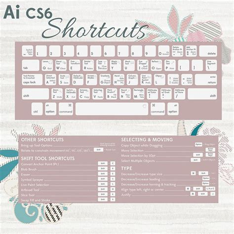 tutorial on keyboard shortcuts 1000 images about inkscape on pinterest tutorials