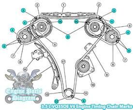 nissan maxima timing chain marks 3 5 l vq35de v6 engine