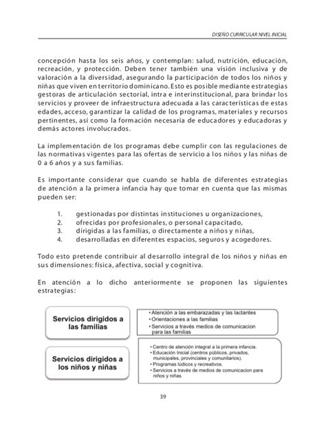 Modelo Curriculum Republica Dominicana Curriculo Inicial Ministerio De Educacion Republica Dominicana 2014