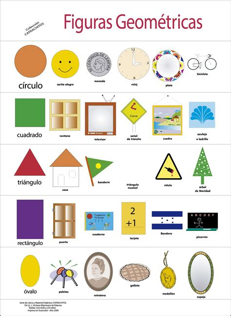 figuras geometricas en ingles y su pronunciacion figuras geometricas en ingles y espanol pictures to pin on