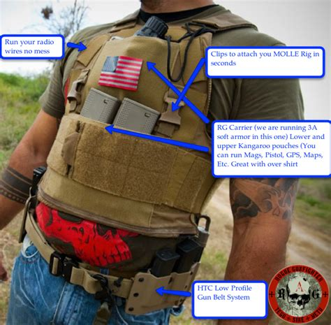 rogue gunfighter the rundown soldier systems daily