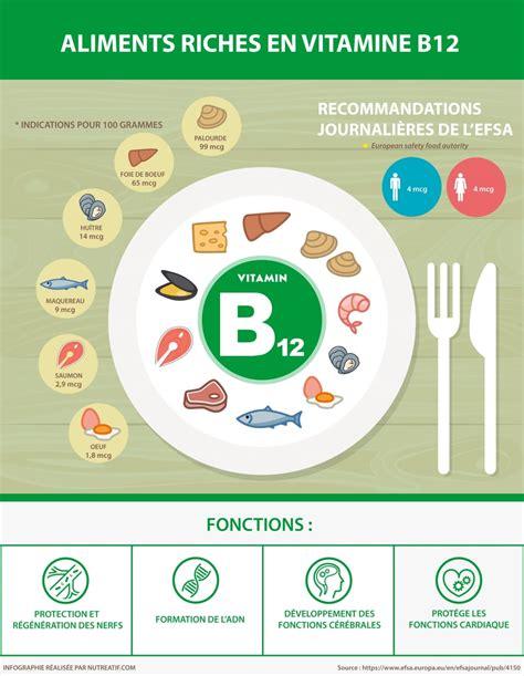 vitamina b12 alimenti vegani vitamine b12 quel r 244 le et quelles sources choisir pour