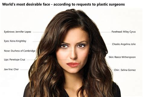Most Desired Face Shape For Models | expert designs perfect female appearance with kate