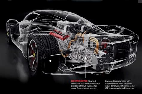ferrari engine the hypercar blueprint motor trend