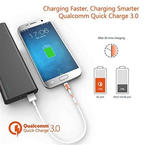 Vivan Charge 3 0 Qualcomm 3 0 Travel Charger Adapter 20100mah power bank qualcomm charge 3 0 portable import it all