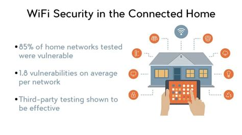 routercheck releases study on wifi security routercheck