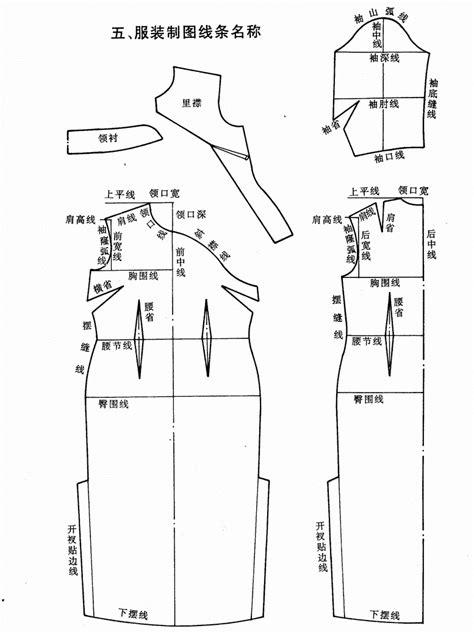 Sewing Pattern Qipao | cheongsam qipao pattern diy maybe pinterest sewing