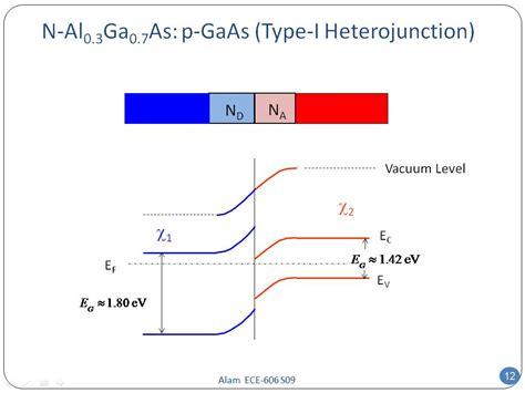 bipolar transistor heterojunction nanohub org resources ece 606 lecture 30 heterojunction bipolar transistors i