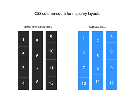css layout right to left front end tricks easy css masonry layout w left to right