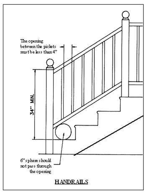 banister railing height building codes for stair handrails and guardrails ask home design
