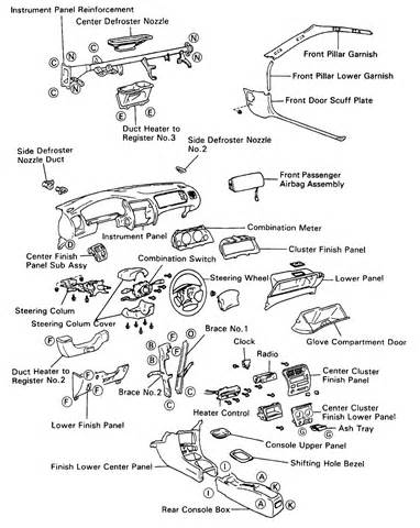 Toyota Camry Interior Parts Diagram by Toyota Tacoma Interior Dash Parts Diagram 2017 2018