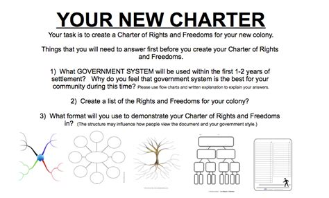 Section 2 Of The Charter Of Rights And Freedoms by Social Grade 6 Gatedeboer