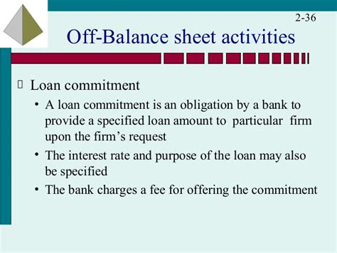 Firm Commitment Letter Mortgage Functions Of A Commercial Bank
