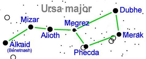 test dell nomi passeggiate nel cielo tra mito religione e scienza 5