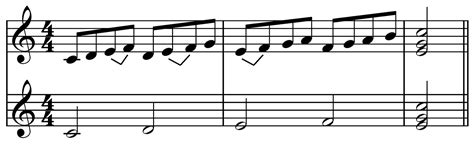 melodic pattern wikipedia the music salon sequence