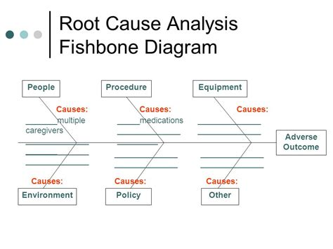 Fishbone Diagram Morbidity And Mortality Choice Image Root Cause Analysis Fishbone Diagram Ppt