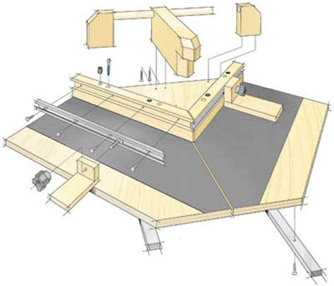 Table Saw Sled Plans by Table Saw Miter Sled Plans Car Interior Design