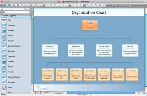 draw organization chart organizational structure