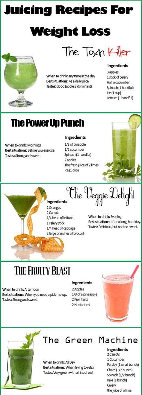 Detox Juice Recipes For Weight Loss by Juicing Recipes For Weight Loss And Weight Loss On
