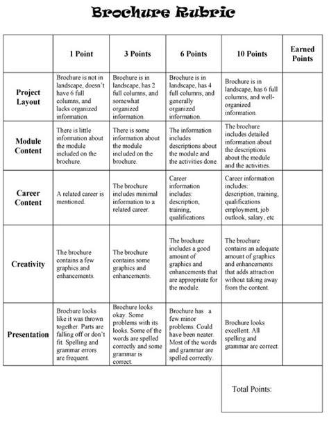 brochure rubric module web quest
