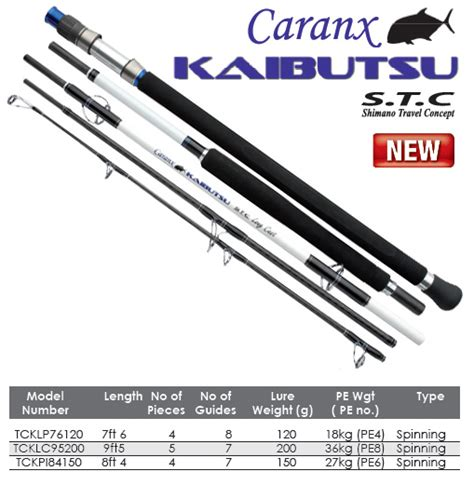 Reel Catfish Mtb shimano rods