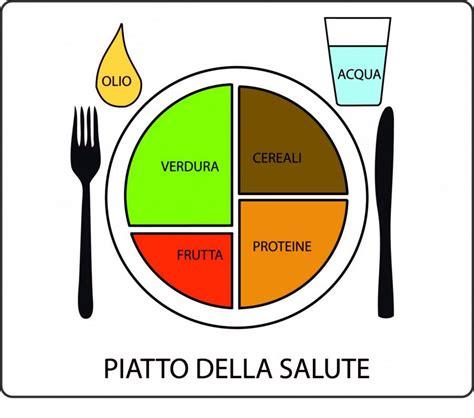 piatto alimentare 4 scegli il piatto della salute sito web dott ssa marta